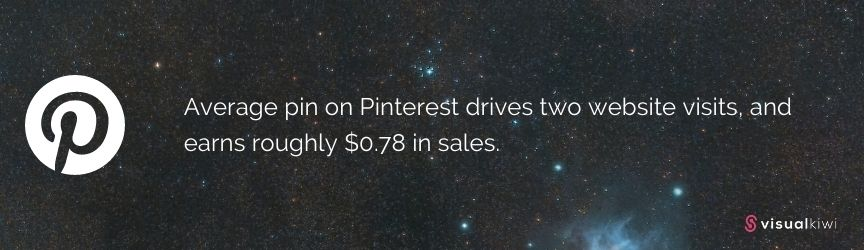 Where Do Consumers See Advertisements for Pinterest