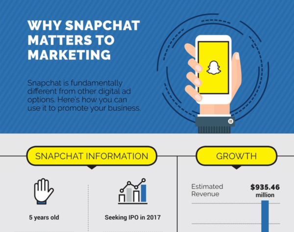 snapchat-infographic-example